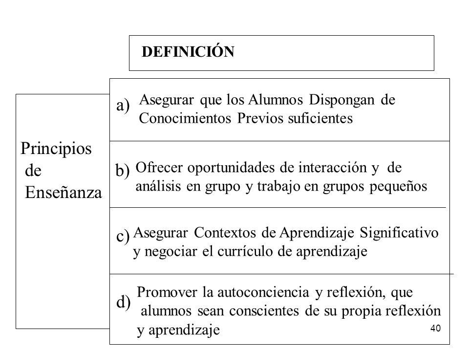 a) Principios de b) Enseñanza c) d) DEFINICIÓN