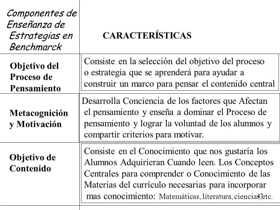 Componentes deEnseñanza de. Estrategias en. Benchmarck. CARACTERÍSTICAS. Consiste en la selección del objetivo del proceso.