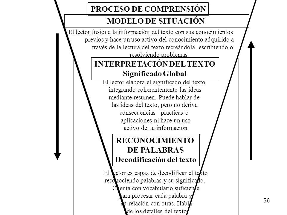 INTERPRETACIÓN DEL TEXTO Decodificación del texto
