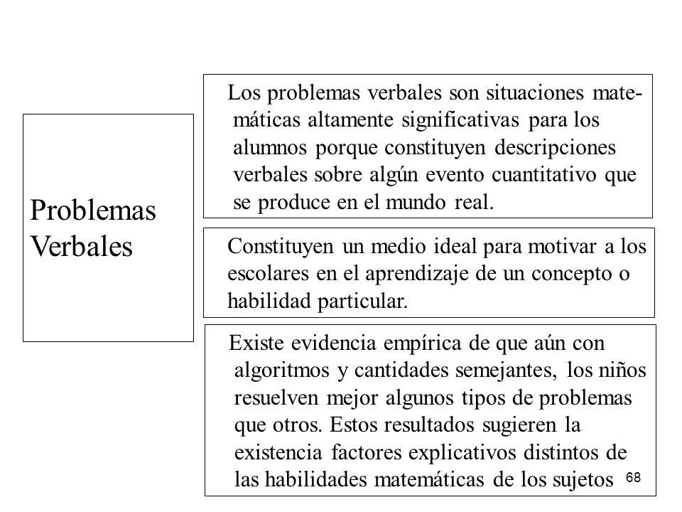 Problemas Verbales Los problemas verbales son situaciones mate-