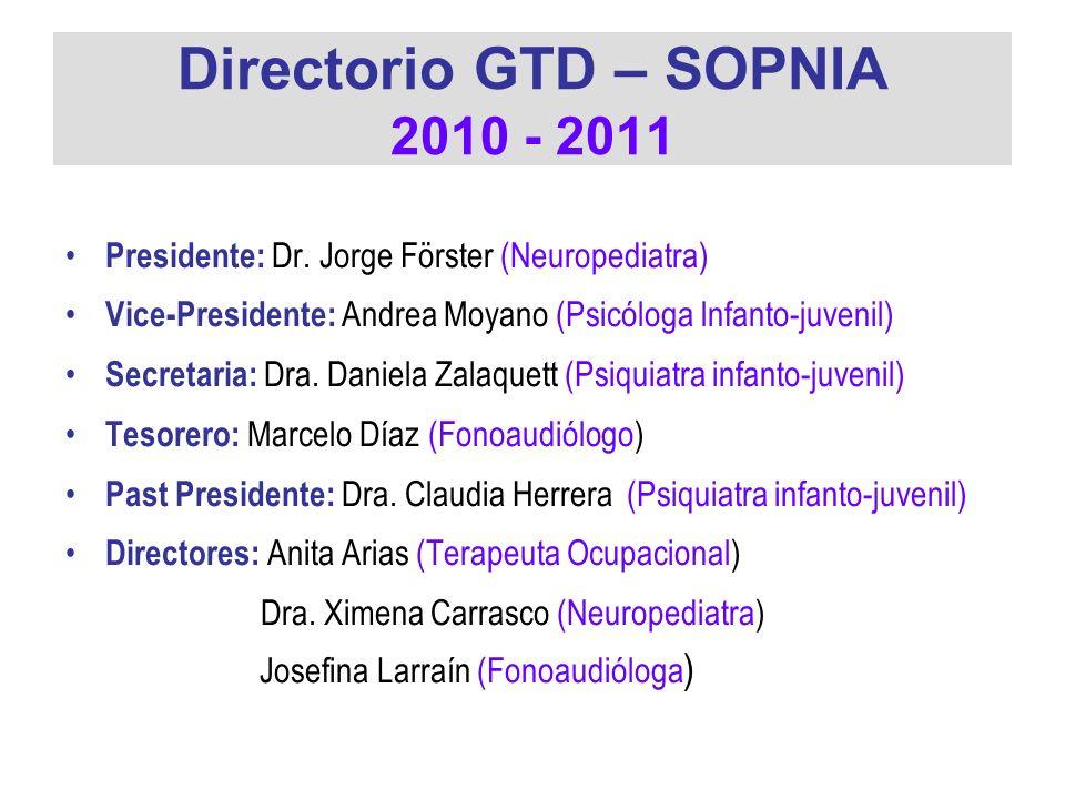 Directorio GTD – SOPNIA 2010 - 2011