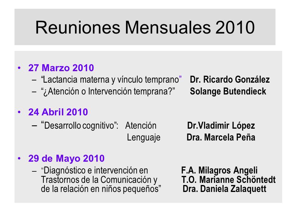 Reuniones Mensuales 2010 27 Marzo 2010. Lactancia materna y vínculo temprano Dr. Ricardo González.