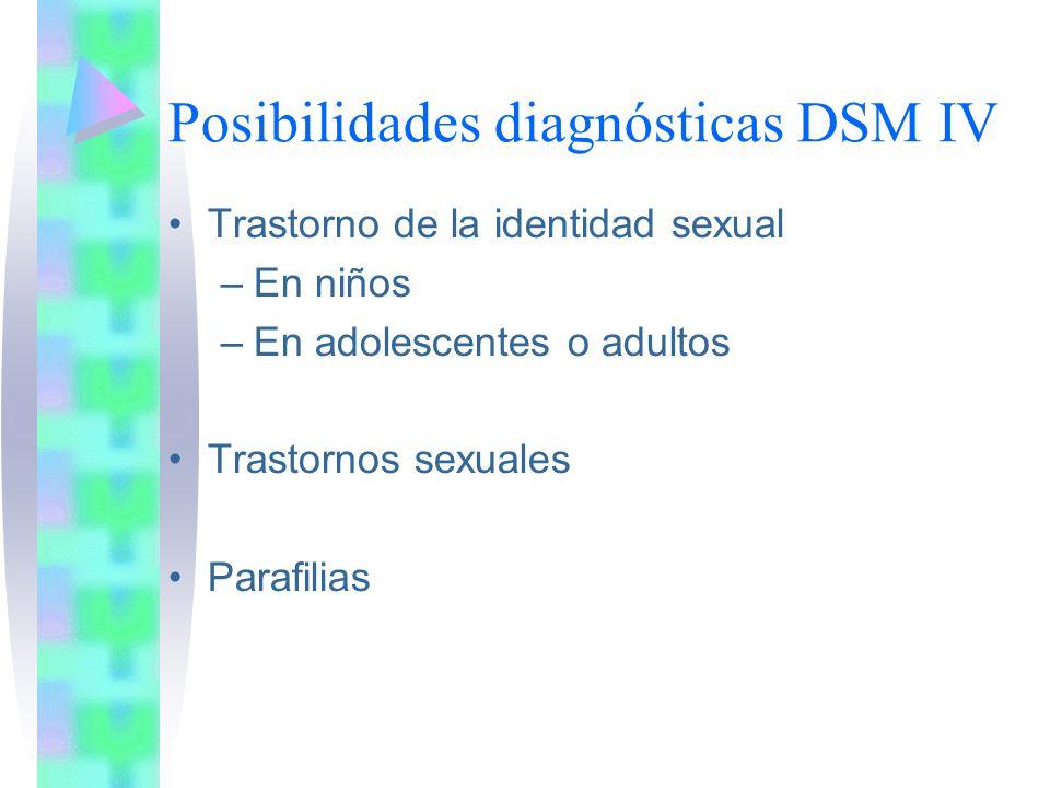Posibilidades diagnósticas DSM IV