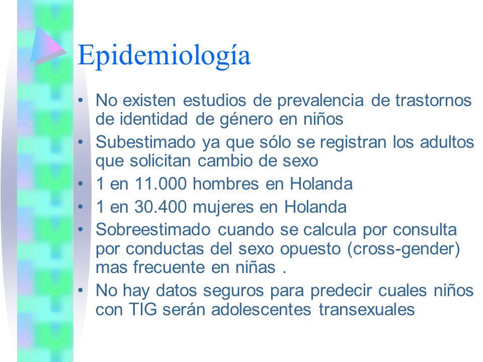 Epidemiología No existen estudios de prevalencia de trastornos de identidad de género en niños.