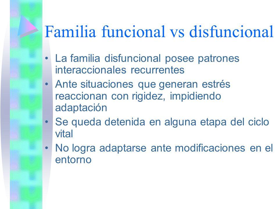 Familia funcional vs disfuncional