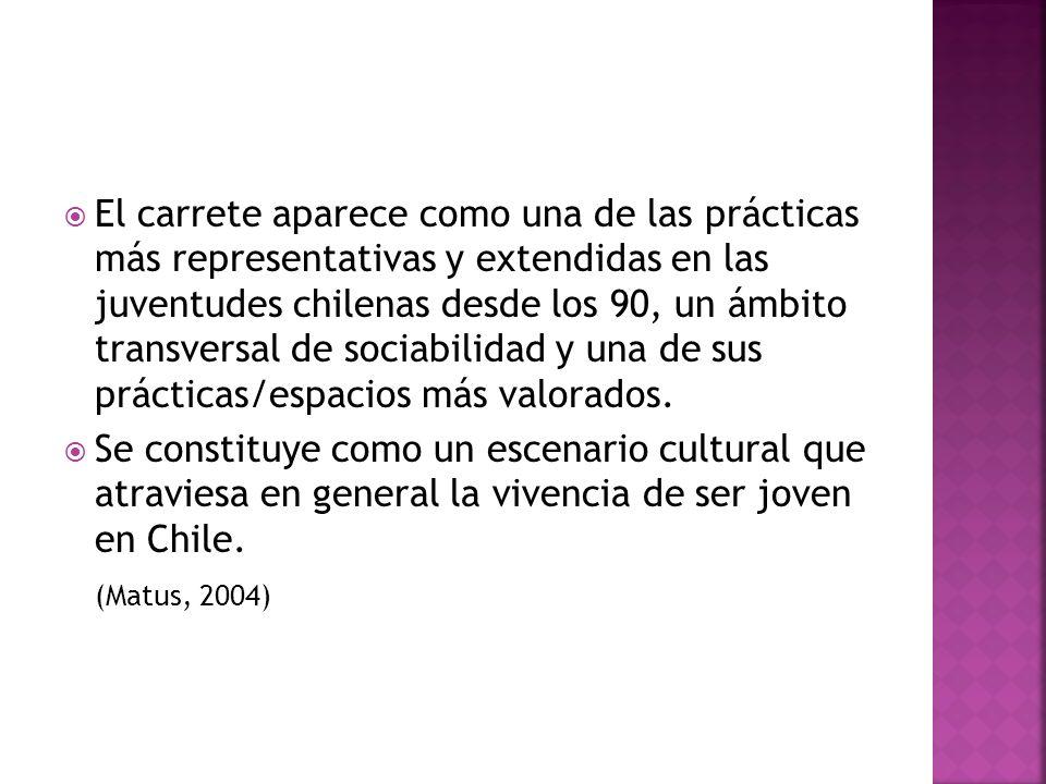 El carrete aparece como una de las prácticas más representativas y extendidas en las juventudes chilenas desde los 90, un ámbito transversal de sociabilidad y una de sus prácticas/espacios más valorados.