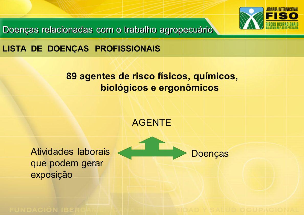 89 agentes de risco físicos, químicos, biológicos e ergonômicos