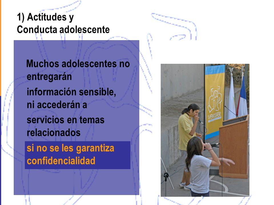 1) Actitudes y Conducta adolescente