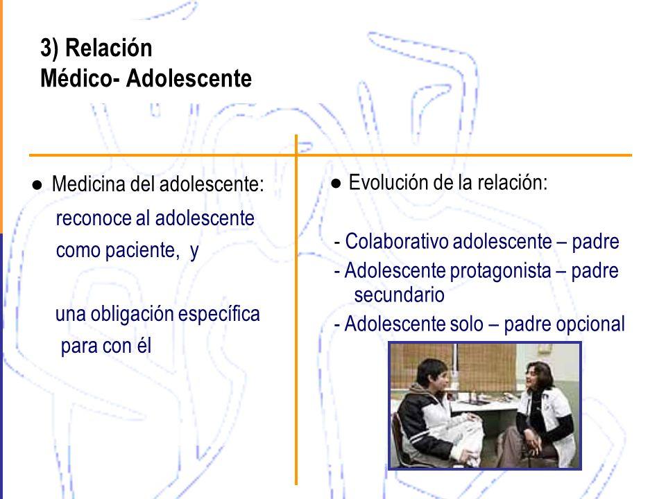 3) Relación Médico- Adolescente