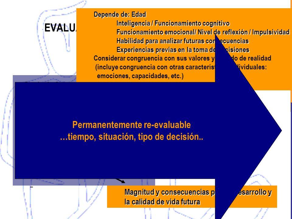 EVALUACIÓN DE LA CAPACIDAD SANITARIA