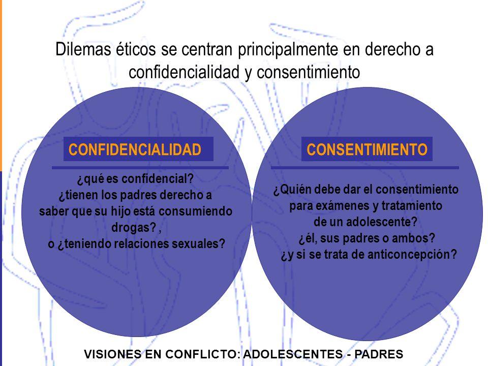 Dilemas éticos se centran principalmente en derecho a confidencialidad y consentimiento