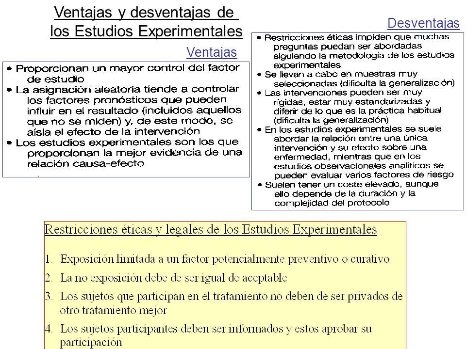Ventajas y desventajas de los Estudios Experimentales