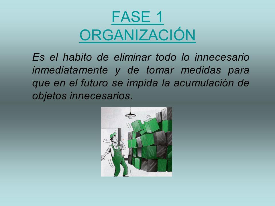 FASE 1 ORGANIZACIÓN