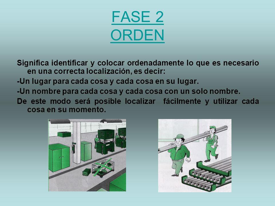 FASE 2 ORDEN Significa identificar y colocar ordenadamente lo que es necesario en una correcta localización, es decir: