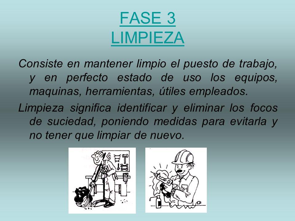 FASE 3 LIMPIEZA Consiste en mantener limpio el puesto de trabajo, y en perfecto estado de uso los equipos, maquinas, herramientas, útiles empleados.