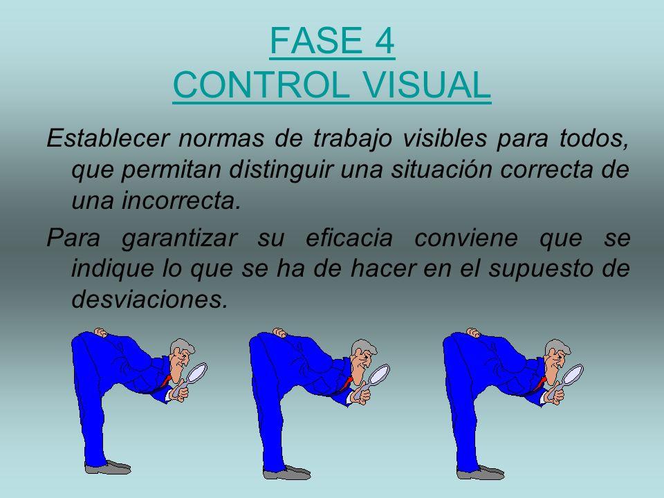 FASE 4 CONTROL VISUAL Establecer normas de trabajo visibles para todos, que permitan distinguir una situación correcta de una incorrecta.