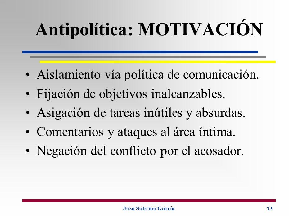 Antipolítica: MOTIVACIÓN