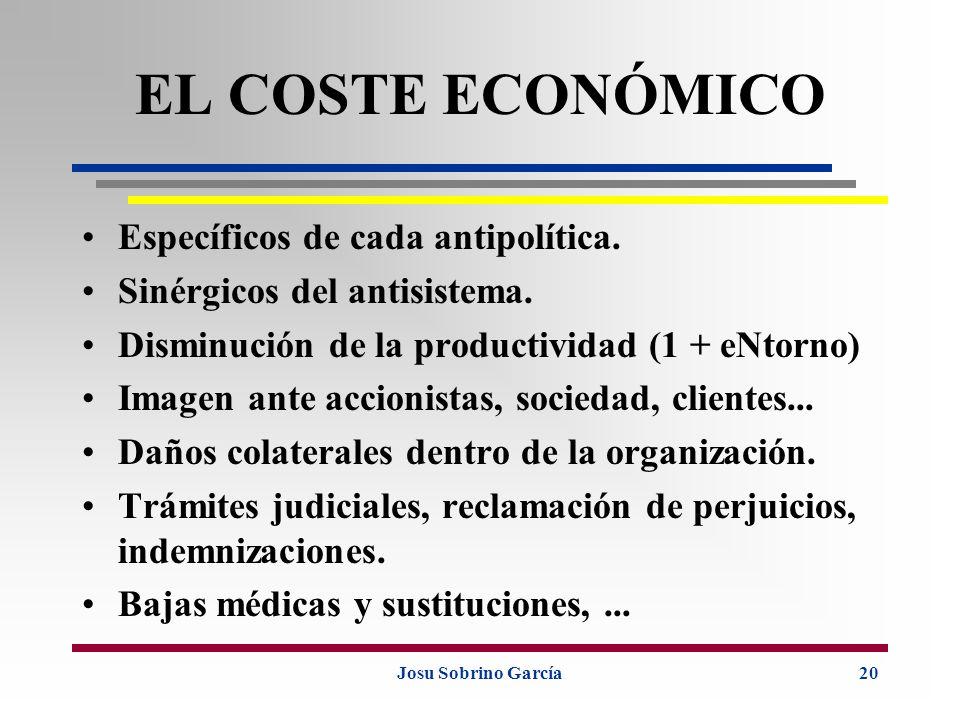 EL COSTE ECONÓMICO Específicos de cada antipolítica.