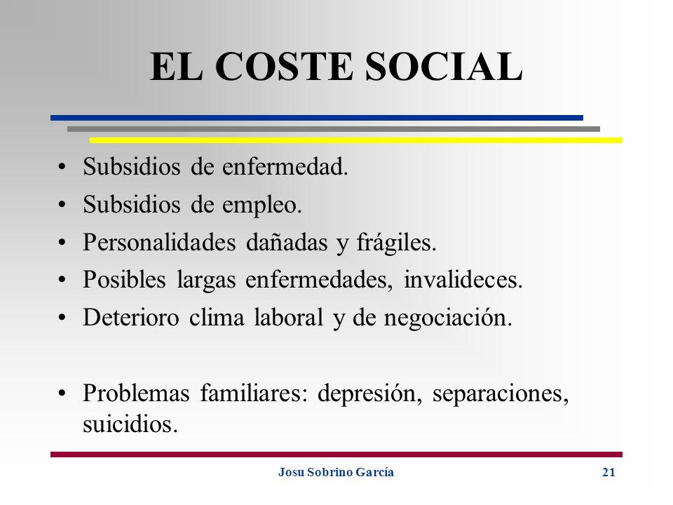 EL COSTE SOCIAL Subsidios de enfermedad. Subsidios de empleo.