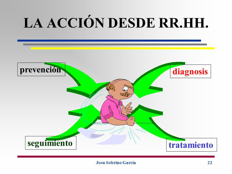 LA ACCIÓN DESDE RR.HH. prevención diagnosis seguimiento tratamiento