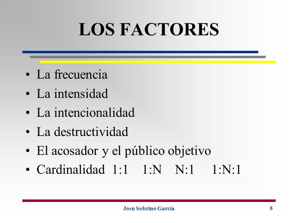 LOS FACTORES La frecuencia La intensidad La intencionalidad