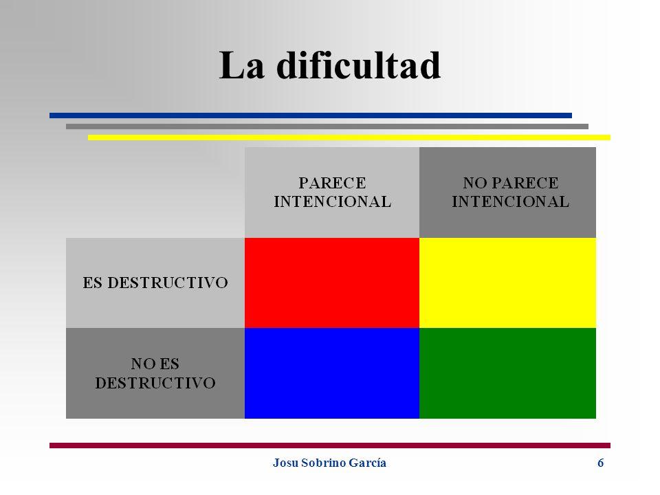 La dificultad Josu Sobrino García