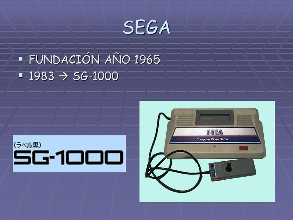 SEGA FUNDACIÓN AÑO 1965 1983  SG-1000