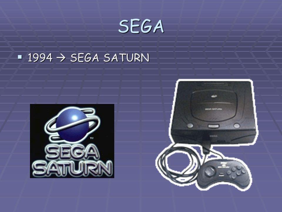 SEGA 1994  SEGA SATURN