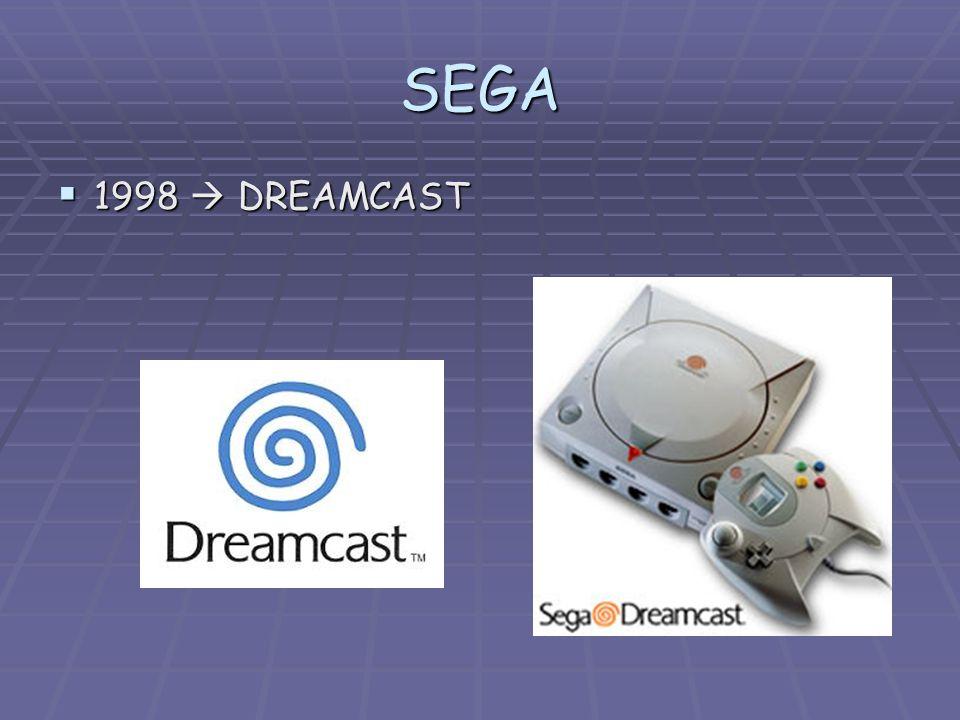 SEGA 1998  DREAMCAST