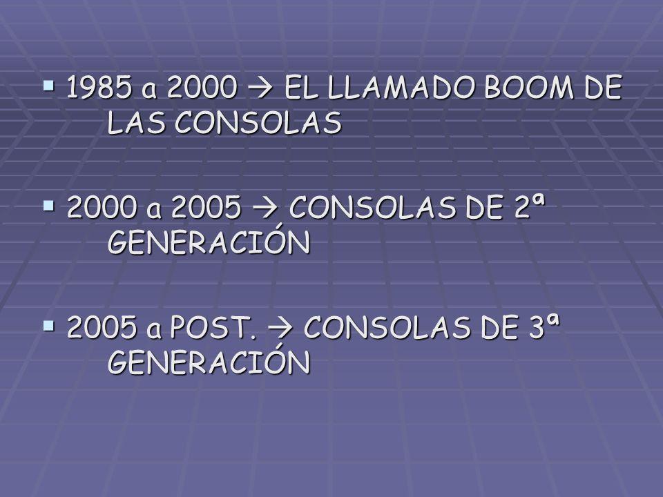 1985 a 2000  EL LLAMADO BOOM DE LAS CONSOLAS