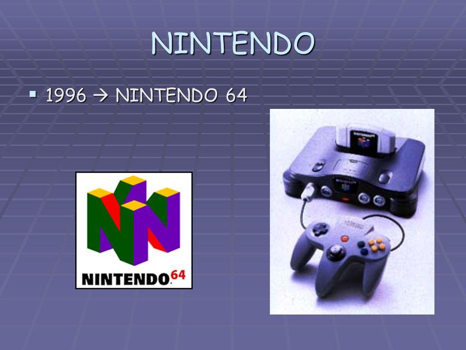 NINTENDO 1996  NINTENDO 64