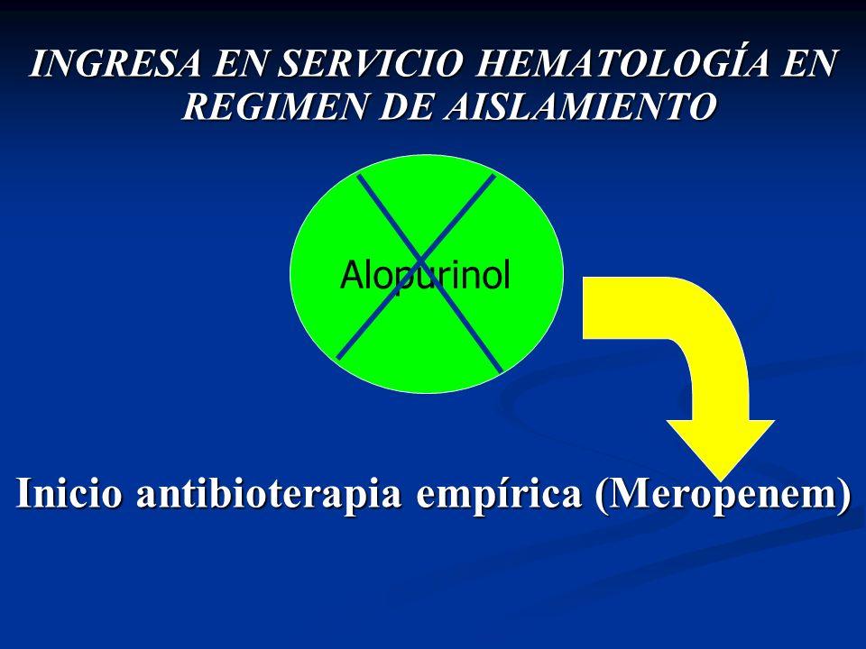 Inicio antibioterapia empírica (Meropenem)
