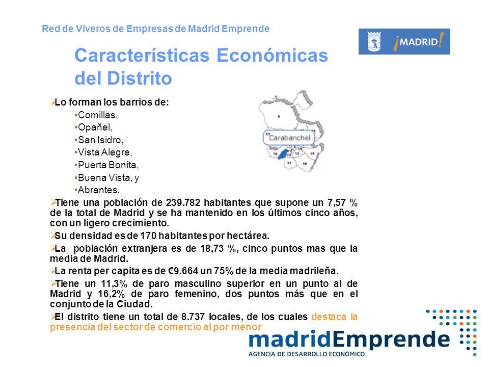 Características Económicas del Distrito