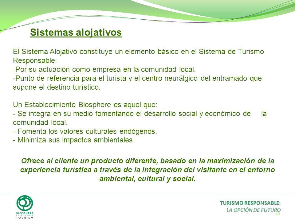 Sistemas alojativos El Sistema Alojativo constituye un elemento básico en el Sistema de Turismo Responsable: