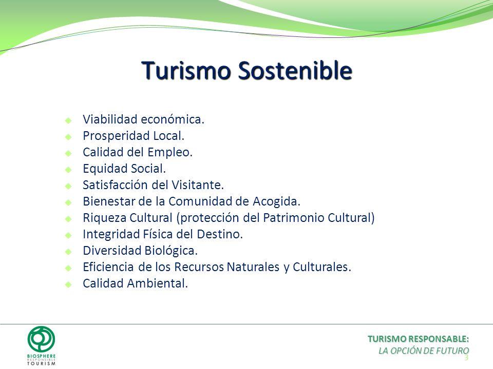 Turismo Sostenible Viabilidad económica. Prosperidad Local.