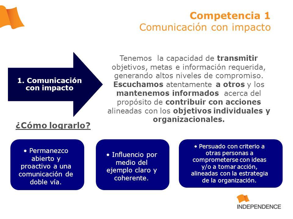 1. Comunicación con impacto