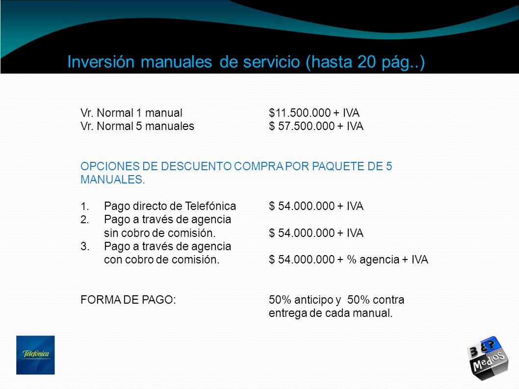 Inversión manuales de servicio (hasta 20 pág..)