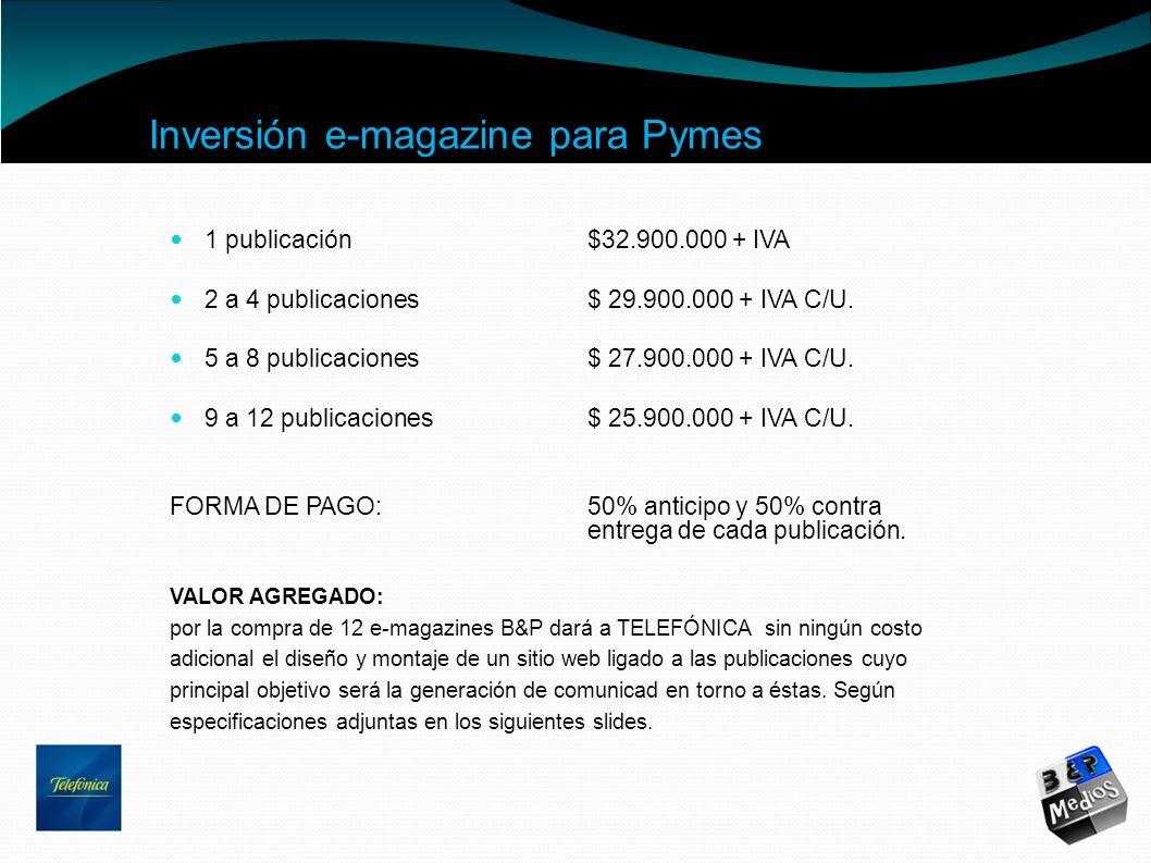 Inversión e-magazine para Pymes