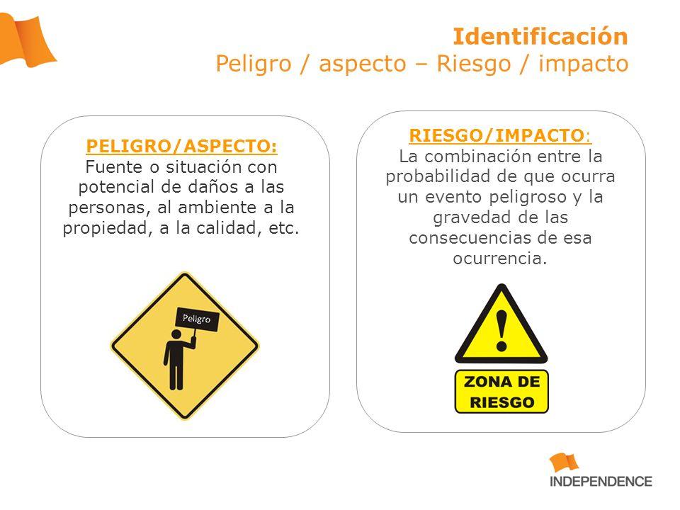 Identificación Peligro / aspecto – Riesgo / impacto