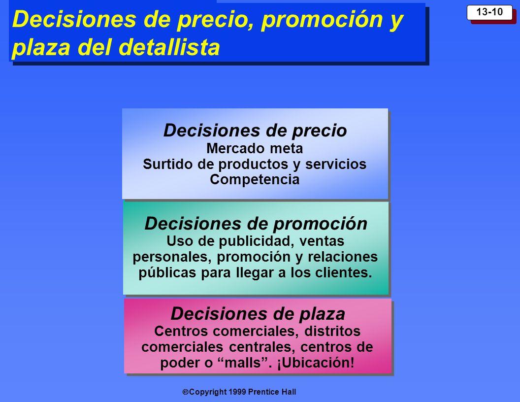 Surtido de productos y servicios Decisiones de promoción