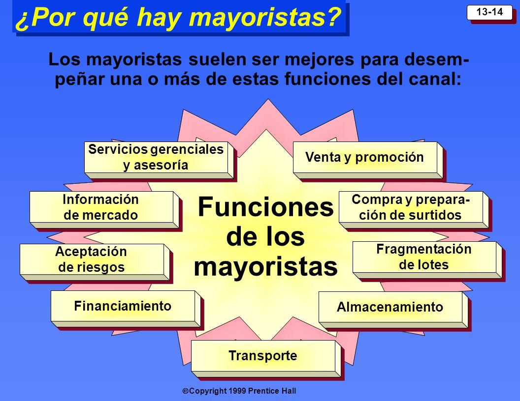 ¿Por qué hay mayoristas
