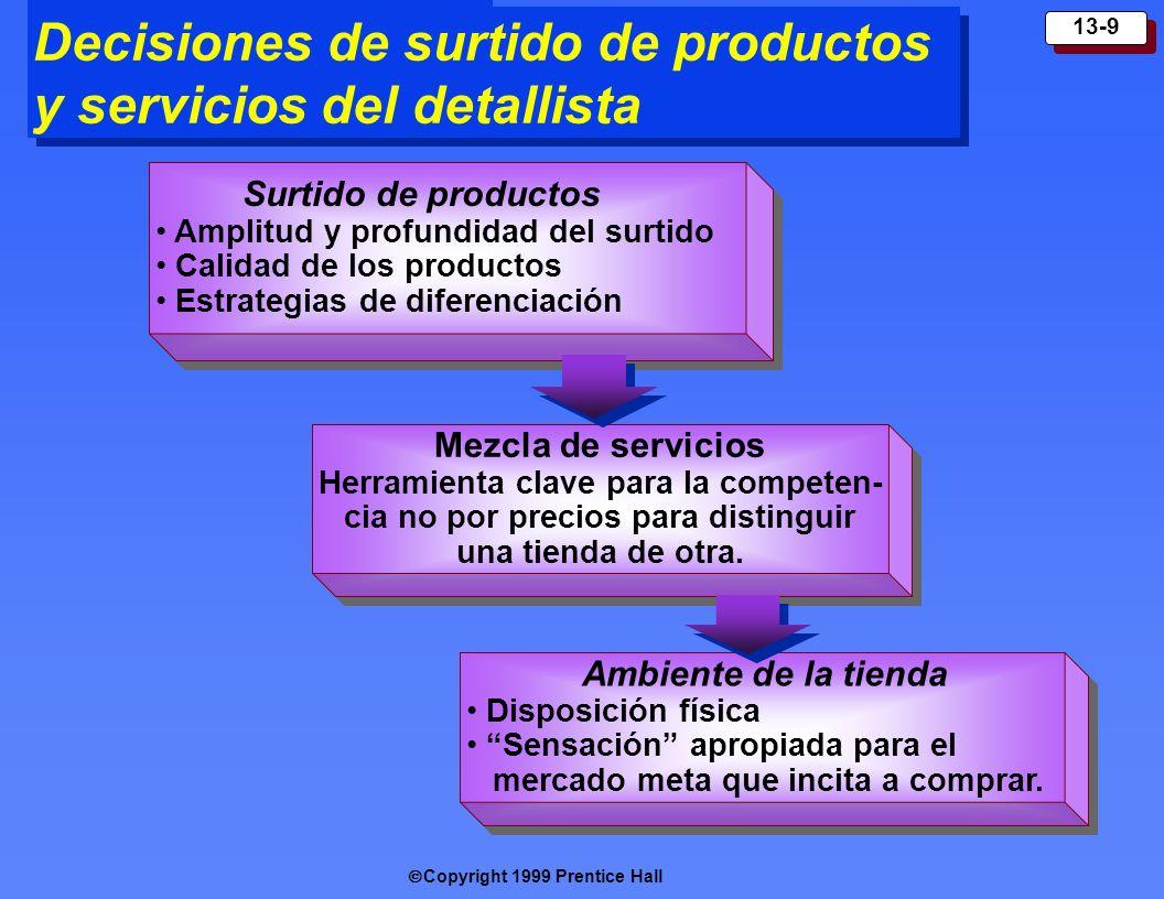 Surtido de productos Amplitud y profundidad del surtido. Calidad de los productos. Estrategias de diferenciación.