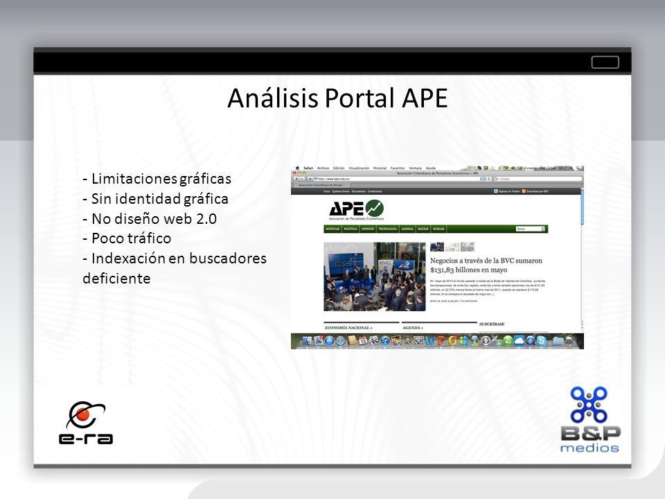 Análisis Portal APE - Limitaciones gráficas - Sin identidad gráfica - No diseño web 2.0 - Poco tráfico - Indexación en buscadores deficiente.