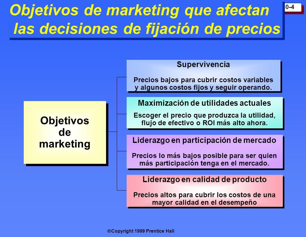 Objetivos de marketing que afectan las decisiones de fijación de precios