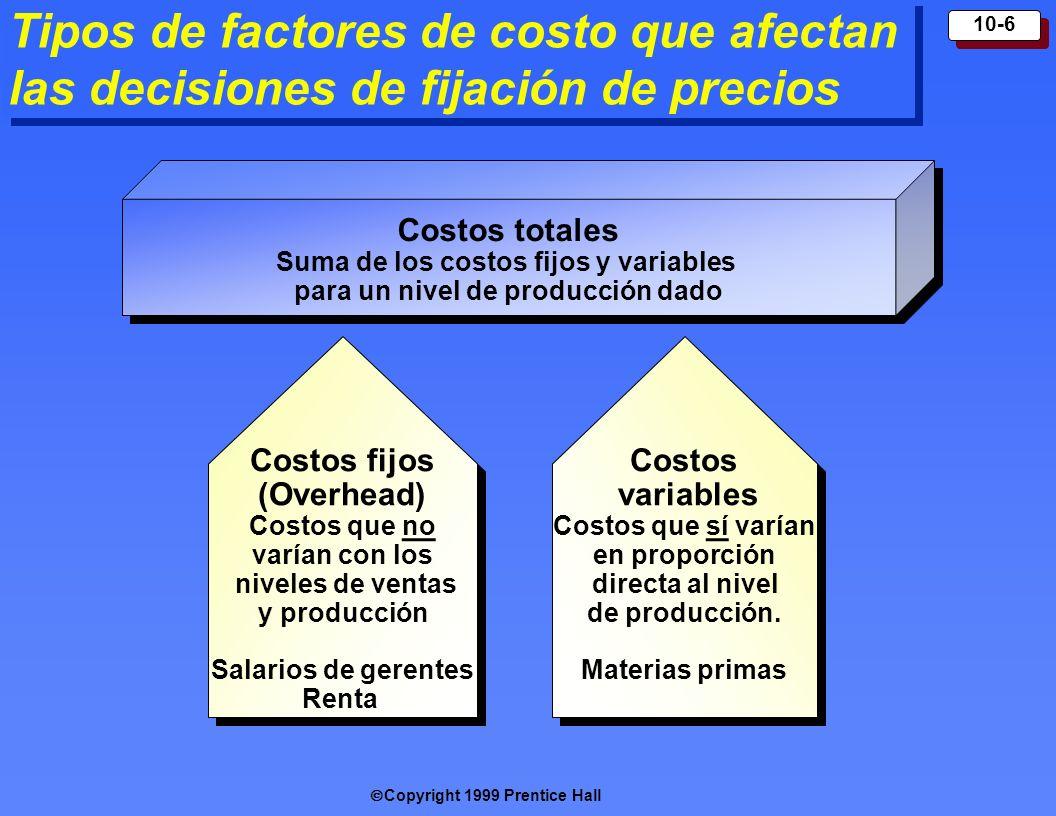 Tipos de factores de costo que afectan las decisiones de fijación de precios