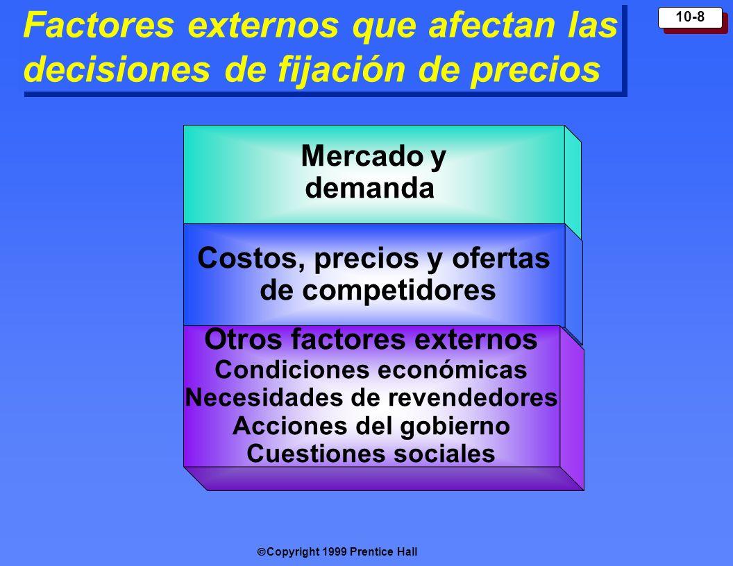 Factores externos que afectan las decisiones de fijación de precios