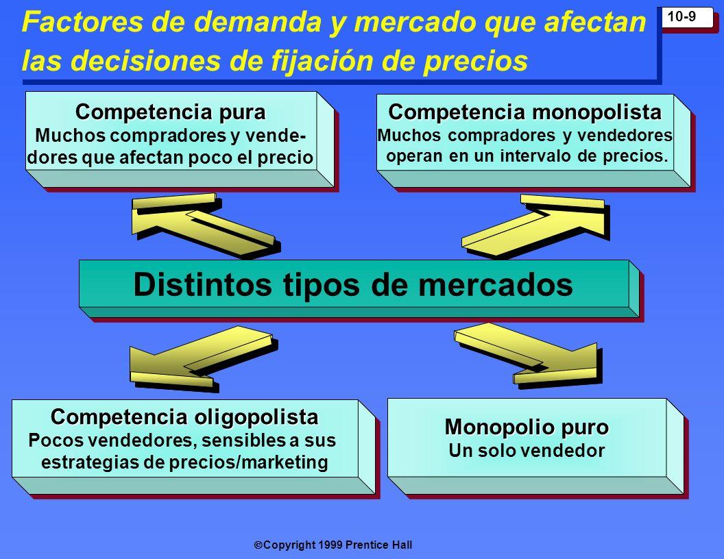 Distintos tipos de mercados