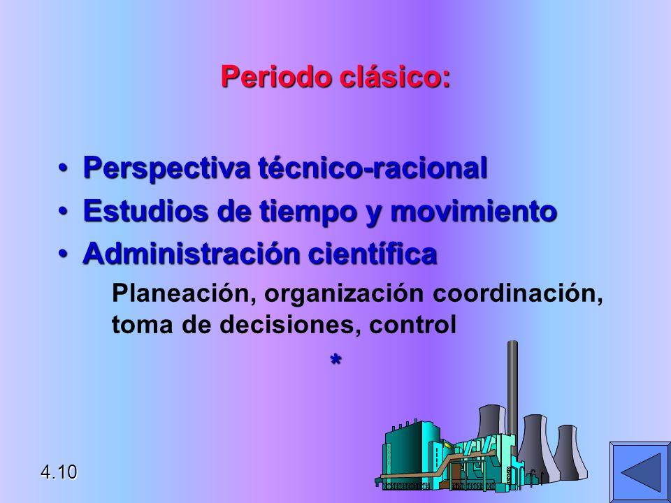 Perspectiva técnico-racional Estudios de tiempo y movimiento