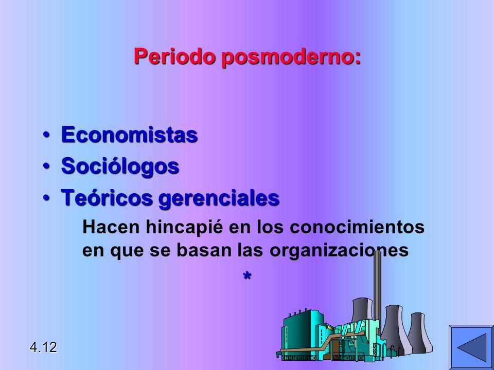 Periodo posmoderno: Economistas Sociólogos Teóricos gerenciales *