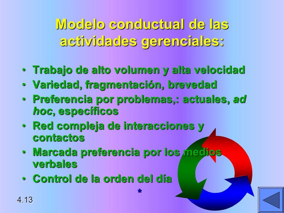 Modelo conductual de las actividades gerenciales: